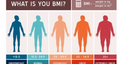Height and Weight Chart For Adults